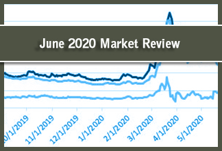 Photo for article: June 2020 Market Review